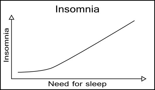 insomnia tagalog